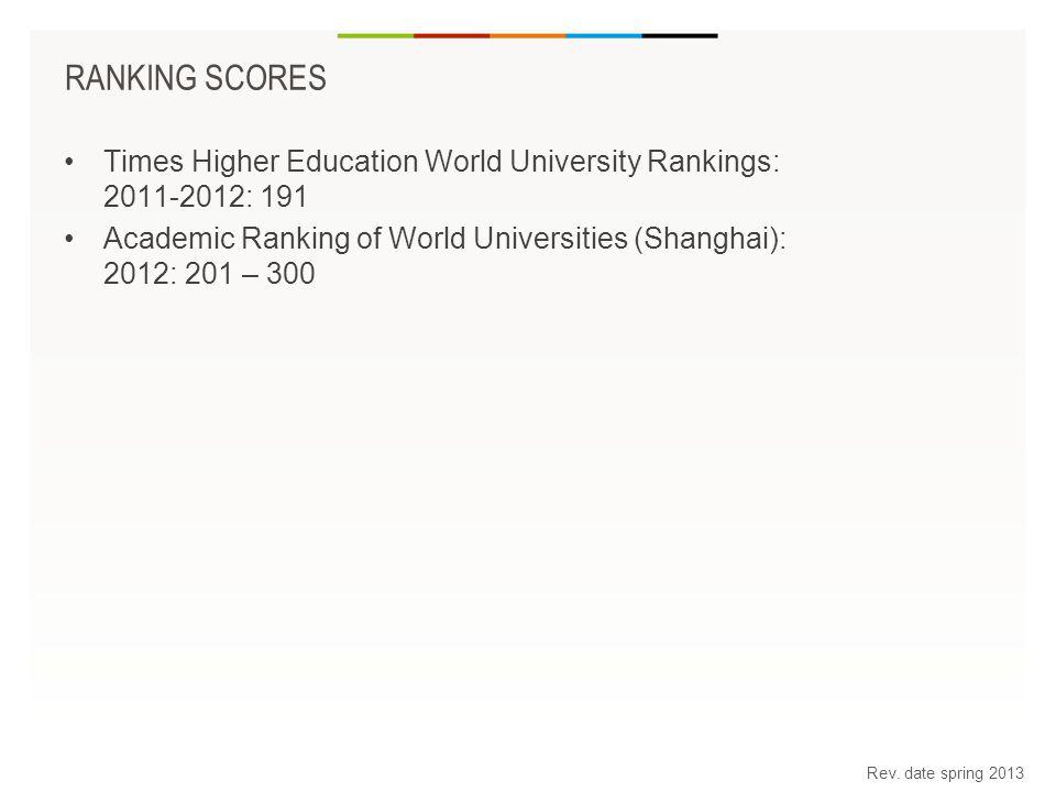 RANKING SCORES Times Higher Education World University Rankings: 2011-2012: 191 Academic Ranking of World Universities (Shanghai): 2012: 201 – 300 Rev.