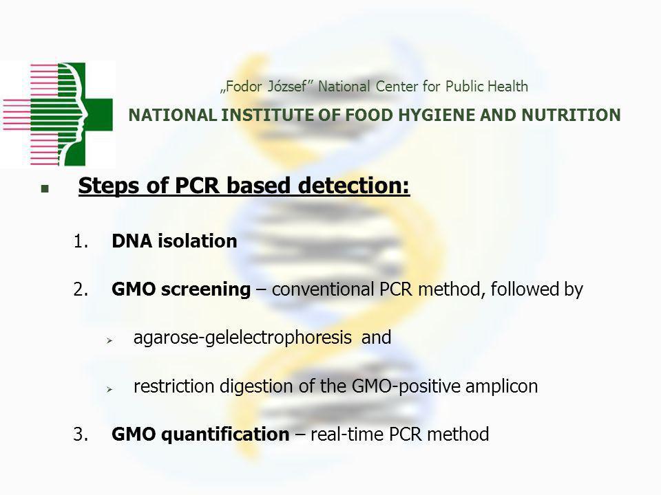 Steps of PCR based detection: 1.DNA isolation 2.
