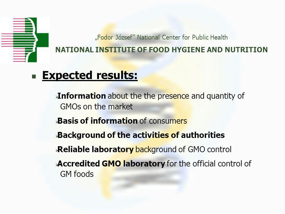 "Expected results: ""Fodor József National Center for Public Health NATIONAL INSTITUTE OF FOOD HYGIENE AND NUTRITION  Information about the the presence and quantity of GMOs on the market  Basis of information of consumers  Background of the activities of authorities  Reliable laboratory background of GMO control  Accredited GMO laboratory for the official control of GM foods"