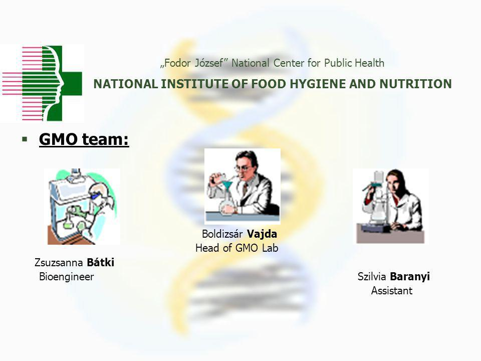 " GMO team: Boldizsár Vajda Head of GMO Lab Zsuzsanna Bátki BioengineerSzilvia Baranyi Assistant ""Fodor József National Center for Public Health NATIONAL INSTITUTE OF FOOD HYGIENE AND NUTRITION"
