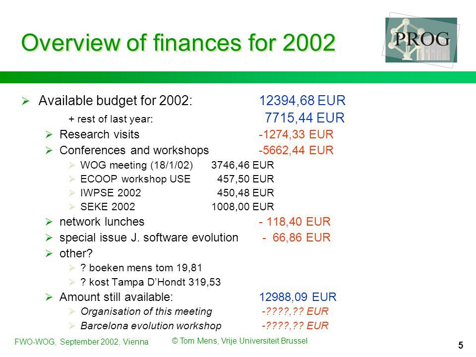 FWO-WOG, September 2002, Vienna © Tom Mens, Vrije Universiteit Brussel 36 Q&A Software Evolution  Research questions 1.