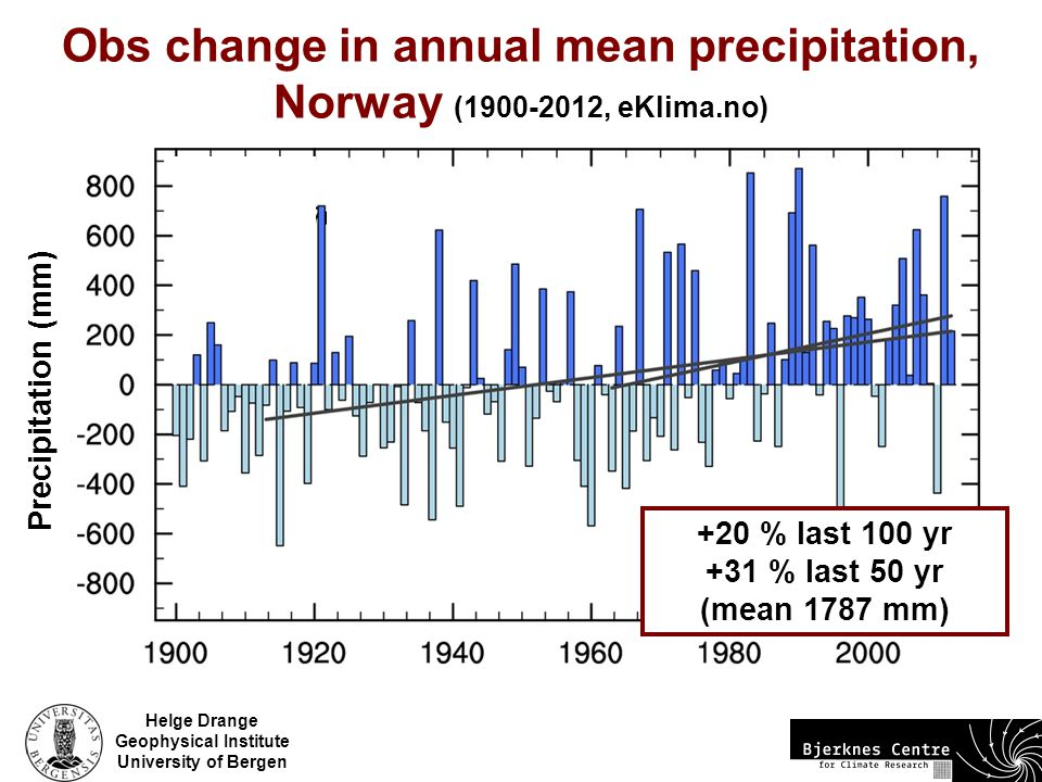Helge Drange Geophysical Institute University of Bergen Obs change in annual mean precipitation, Norway (1900-2012, eKlima.no) Precipitation (mm) +20 % last 100 yr +31 % last 50 yr (mean 1787 mm)