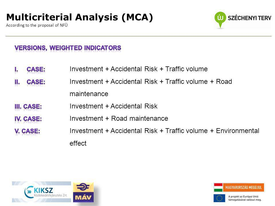 Multicriterial Analysis (MCA) According to the proposal of NFÜ
