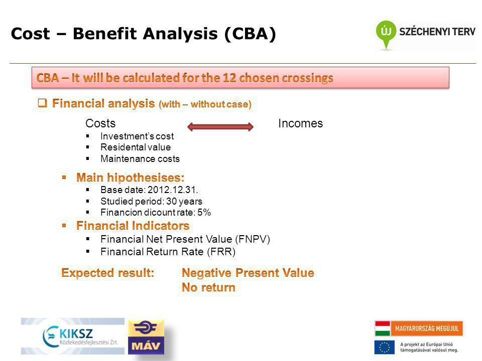 Cost – Benefit Analysis (CBA)