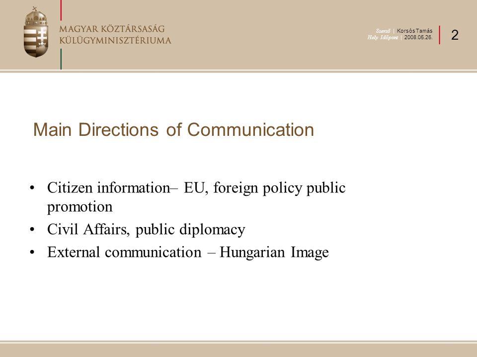 Main Directions of Communication Citizen information– EU, foreign policy public promotion Civil Affairs, public diplomacy External communication – Hungarian Image Szerző   Korsós Tamás Hely Időpont   2008.05.26.
