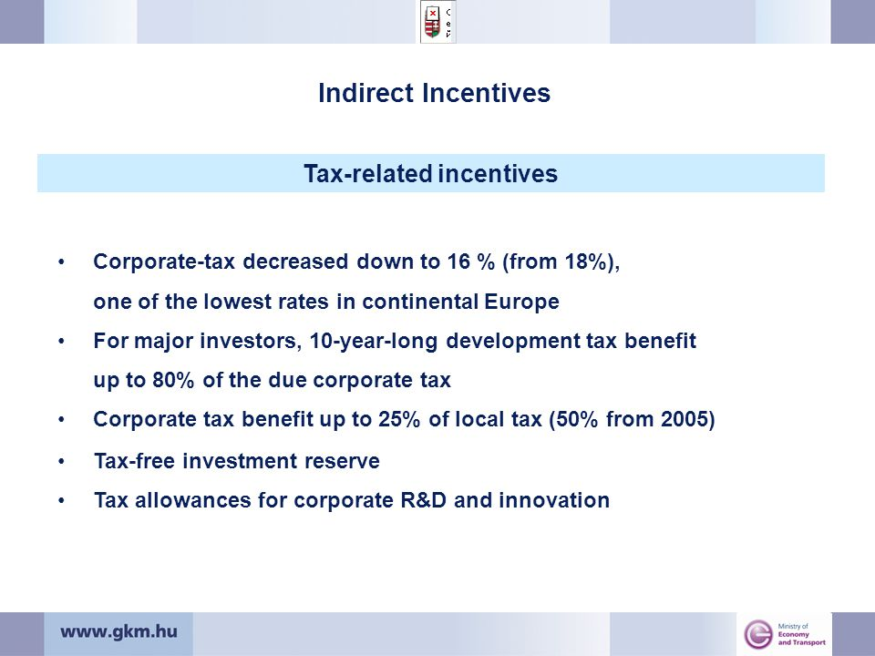 Corporate-tax decreased down to 16 % (from 18%), one of the lowest rates in continental Europe For major investors, 10-year-long development tax benefit up to 80% of the due corporate tax Corporate tax benefit up to 25% of local tax (50% from 2005) Tax-free investment reserve Tax allowances for corporate R&D and innovation Indirect Incentives Tax-related incentives