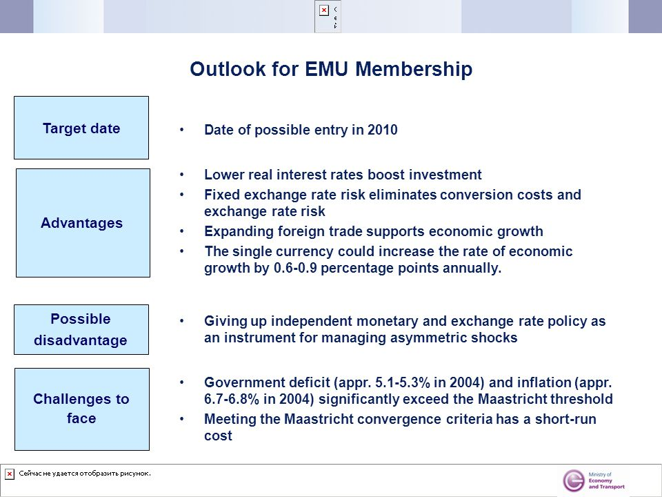 Outlook for EMU Membership Possible disadvantage Target date Challenges to face Advantages Date of possible entry in 2010 Lower real interest rates boost investment Fixed exchange rate risk eliminates conversion costs and exchange rate risk Expanding foreign trade supports economic growth The single currency could increase the rate of economic growth by 0.6-0.9 percentage points annually.