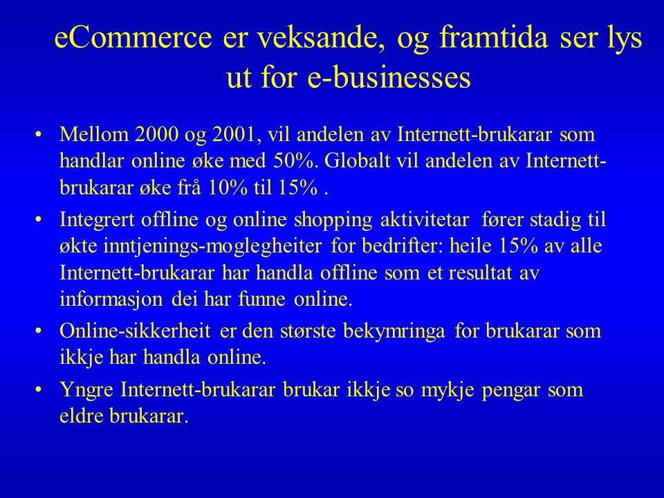 eCommerce er veksande, og framtida ser lys ut for e-businesses Mellom 2000 og 2001, vil andelen av Internett-brukarar som handlar online øke med 50%.