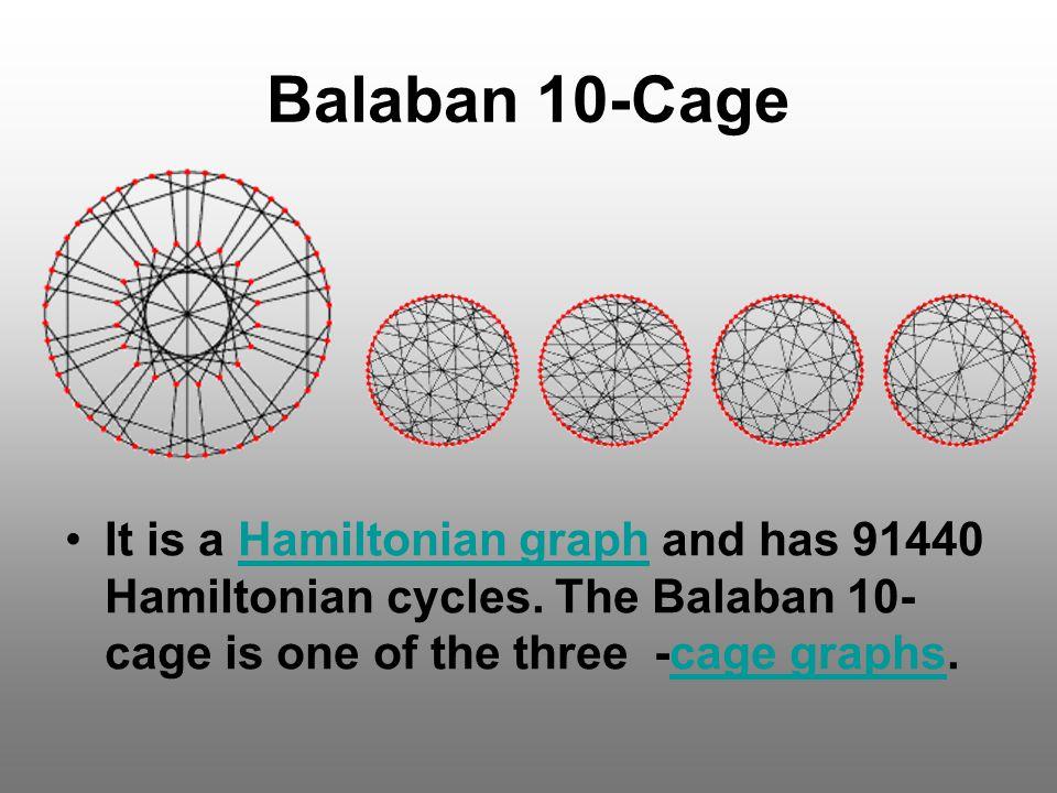 Balaban 10-Cage It is a Hamiltonian graph and has 91440 Hamiltonian cycles. The Balaban 10- cage is one of the three -cage graphs.Hamiltonian graphcag