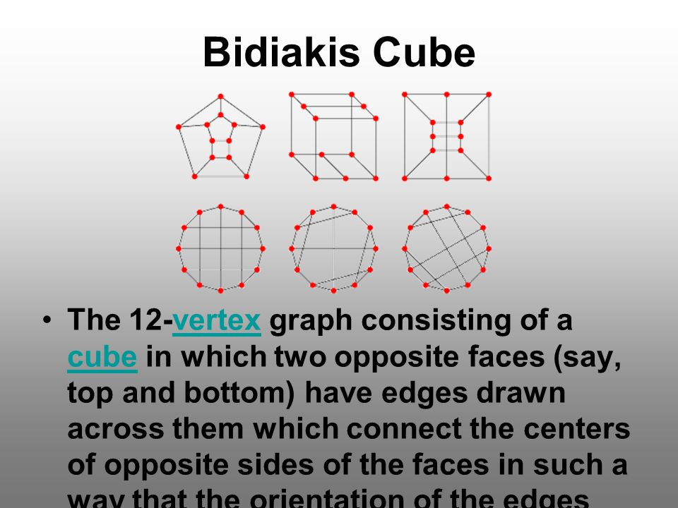 Bidiakis Cube The 12-vertex graph consisting of a cube in which two opposite faces (say, top and bottom) have edges drawn across them which connect th