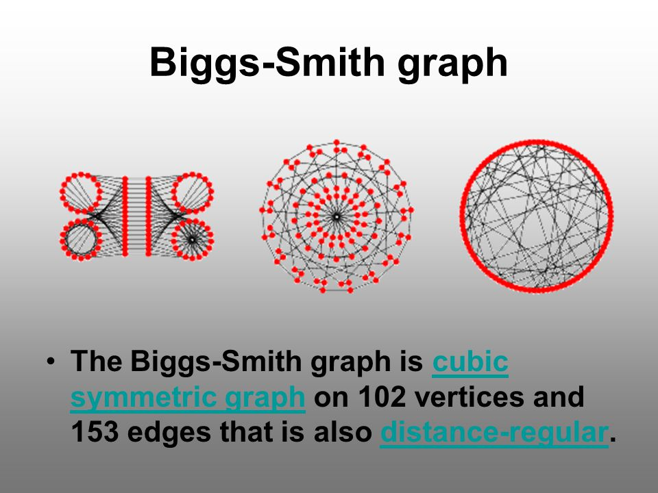 Biggs-Smith graph The Biggs-Smith graph is cubic symmetric graph on 102 vertices and 153 edges that is also distance-regular.cubic symmetric graphdist