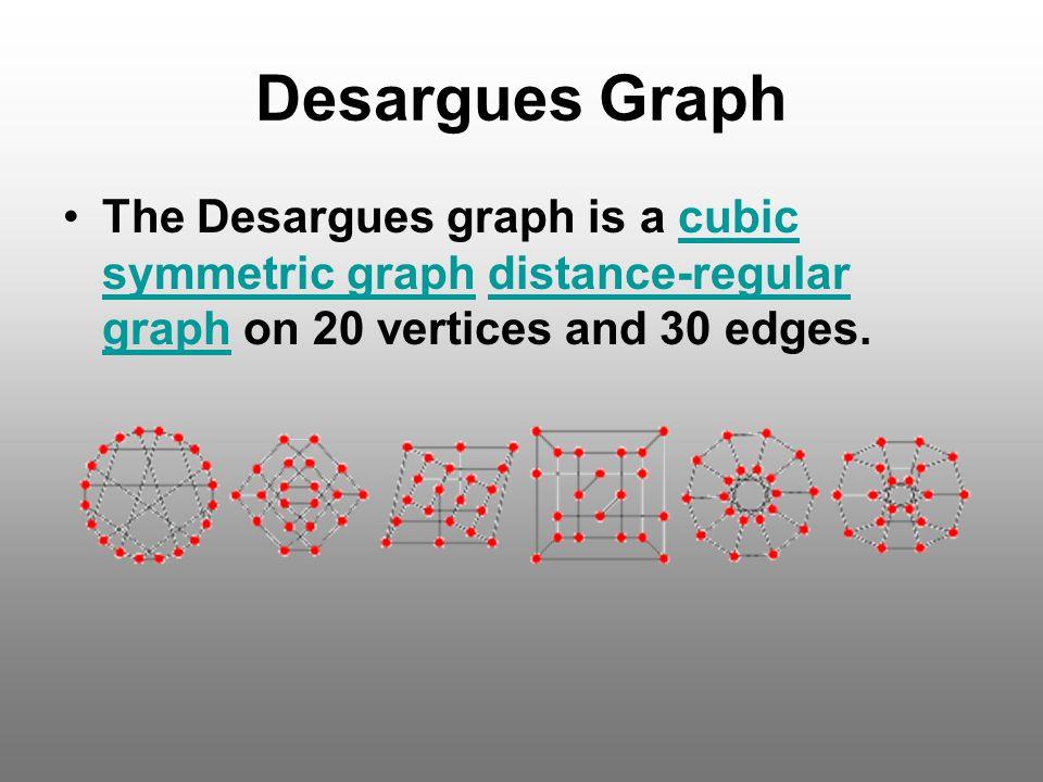 Desargues Graph The Desargues graph is a cubic symmetric graph distance-regular graph on 20 vertices and 30 edges.cubic symmetric graphdistance-regula