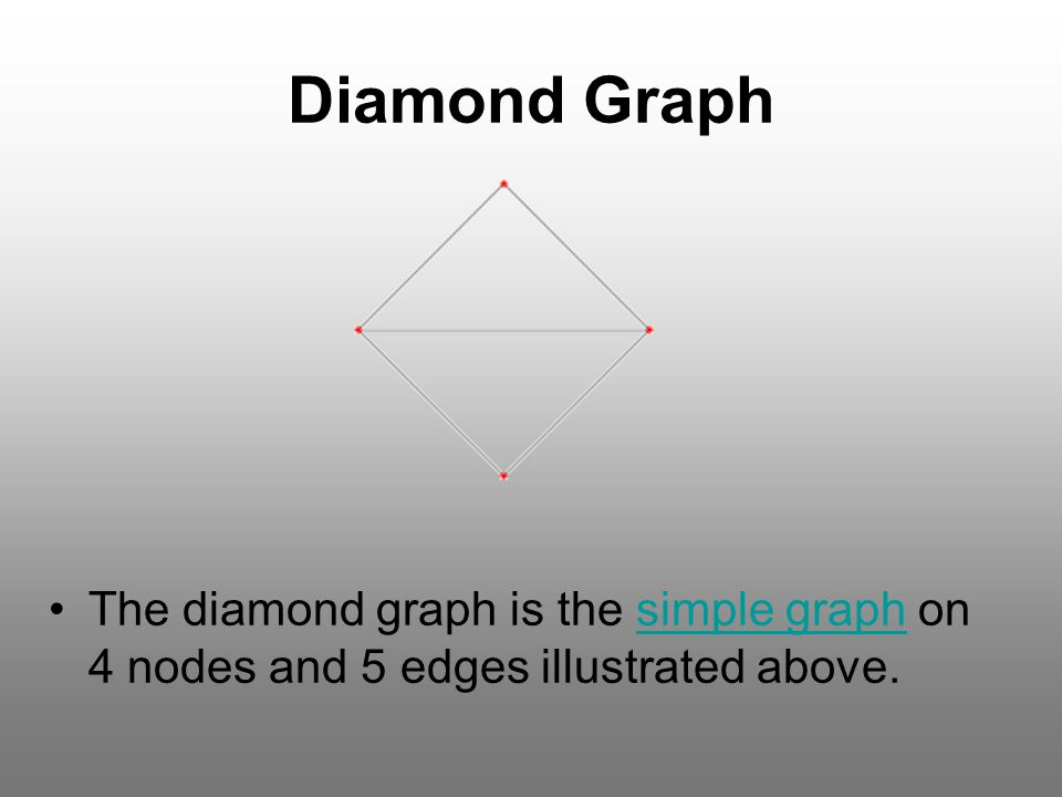 Diamond Graph The diamond graph is the simple graph on 4 nodes and 5 edges illustrated above.simple graph