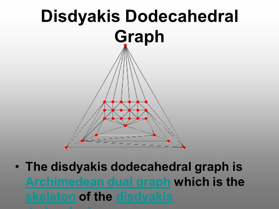 Disdyakis Dodecahedral Graph The disdyakis dodecahedral graph is Archimedean dual graph which is the skeleton of the disdyakis dodecahedron. Archimede
