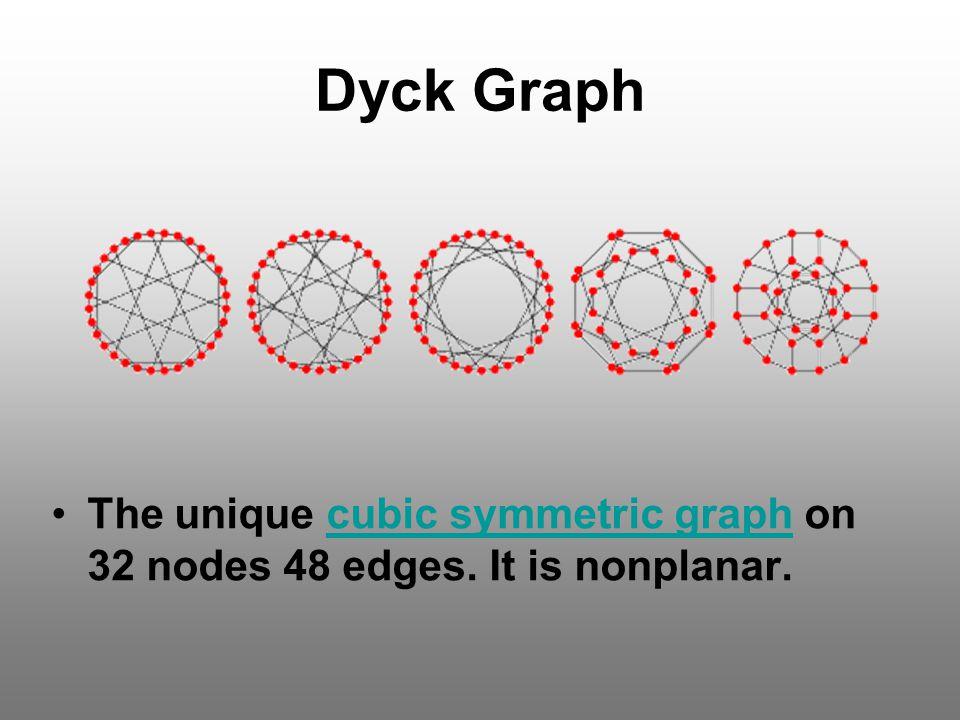 Dyck Graph The unique cubic symmetric graph on 32 nodes 48 edges. It is nonplanar.cubic symmetric graph