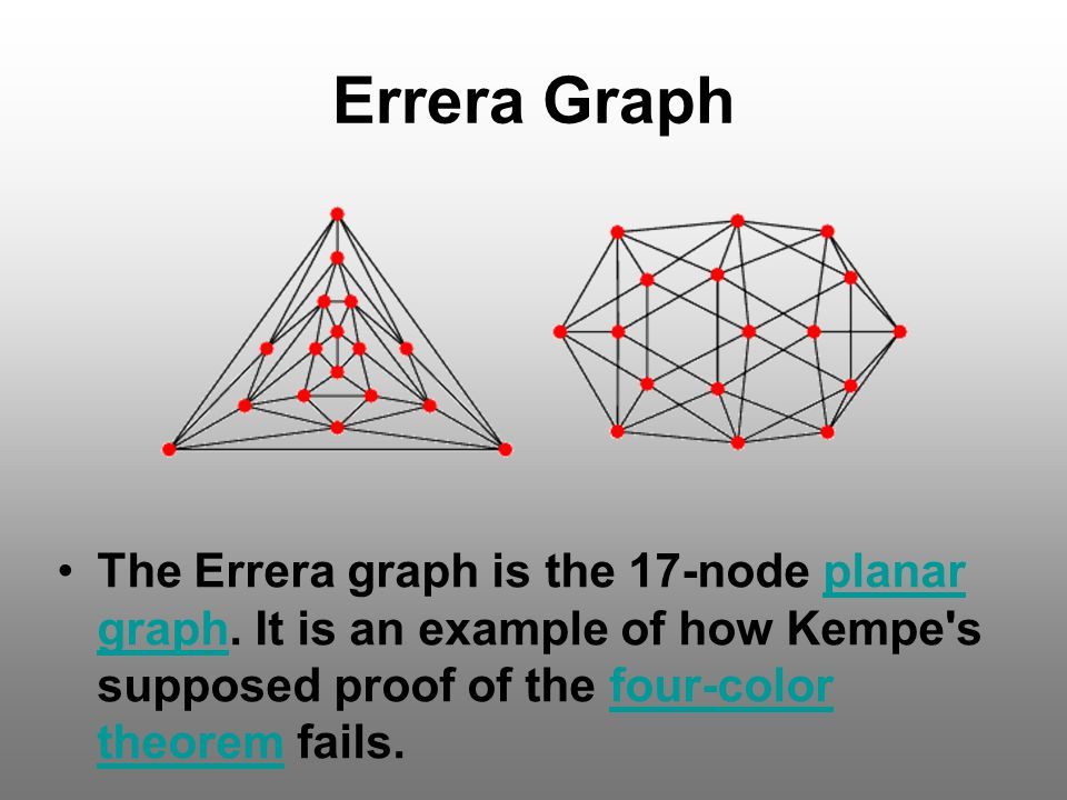Errera Graph The Errera graph is the 17-node planar graph. It is an example of how Kempe's supposed proof of the four-color theorem fails.planar graph