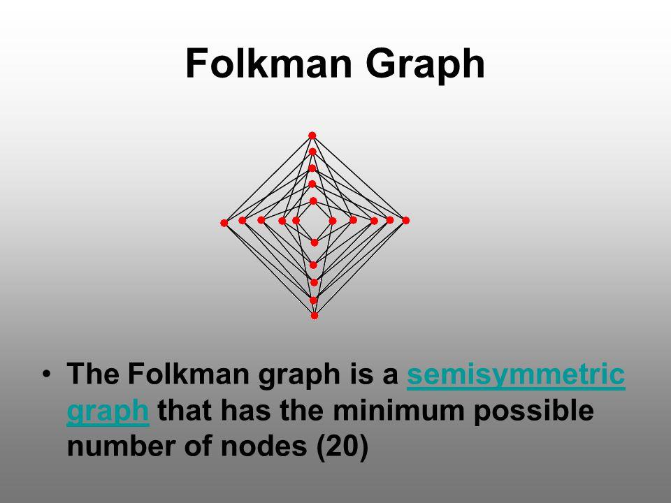 Folkman Graph The Folkman graph is a semisymmetric graph that has the minimum possible number of nodes (20)semisymmetric graph