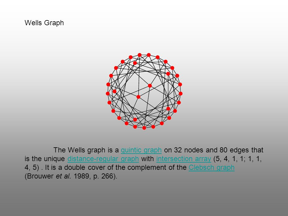 Wells Graph The Wells graph is a quintic graph on 32 nodes and 80 edges that is the unique distance-regular graph with intersection array (5, 4, 1, 1;