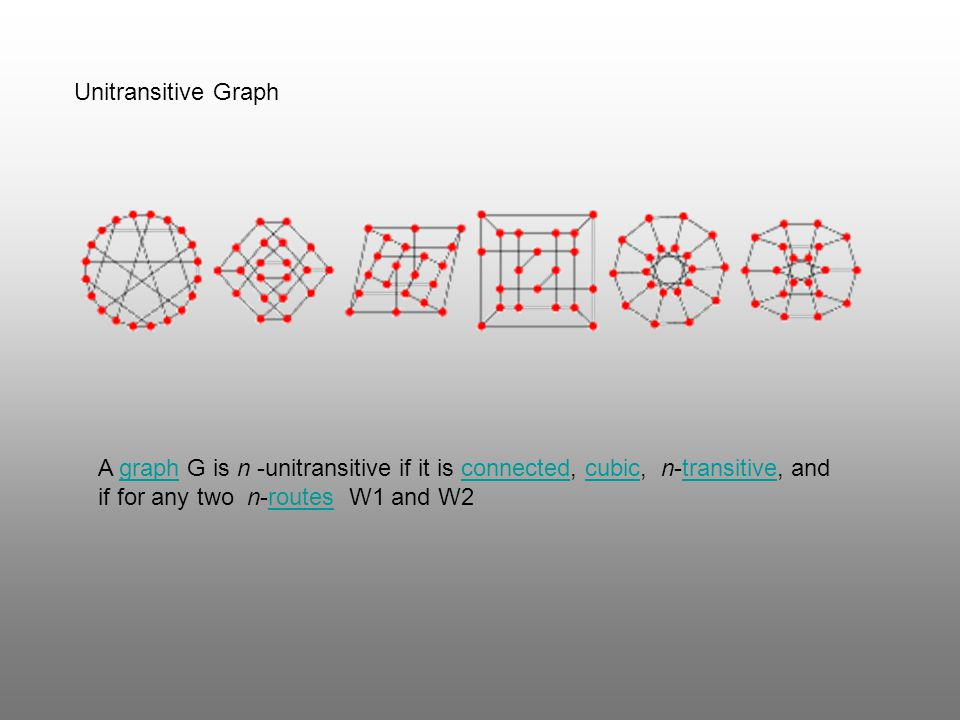 Unitransitive Graph A graph G is n -unitransitive if it is connected, cubic, n-transitive, and if for any two n-routes W1 and W2graphconnectedcubictra