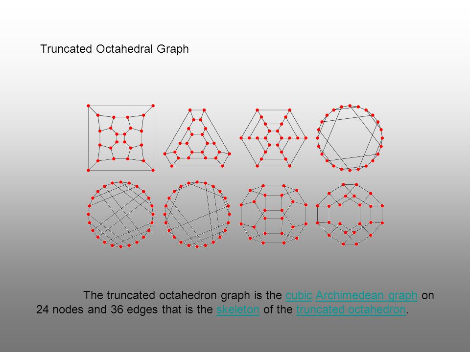 Truncated Octahedral Graph The truncated octahedron graph is the cubic Archimedean graph on 24 nodes and 36 edges that is the skeleton of the truncate