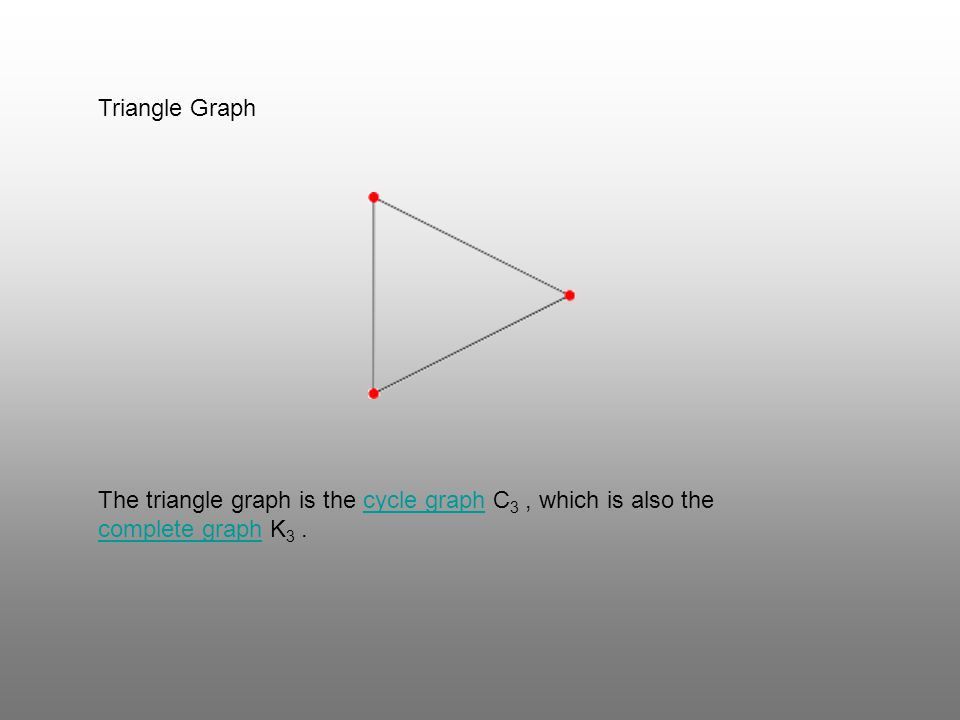 Triangle Graph The triangle graph is the cycle graph C 3, which is also the complete graph K 3.cycle graph complete graph