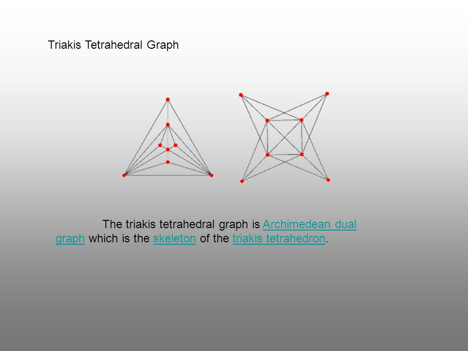 Triakis Tetrahedral Graph The triakis tetrahedral graph is Archimedean dual graph which is the skeleton of the triakis tetrahedron.Archimedean dual gr