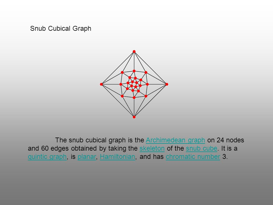 Snub Cubical Graph The snub cubical graph is the Archimedean graph on 24 nodes and 60 edges obtained by taking the skeleton of the snub cube. It is a