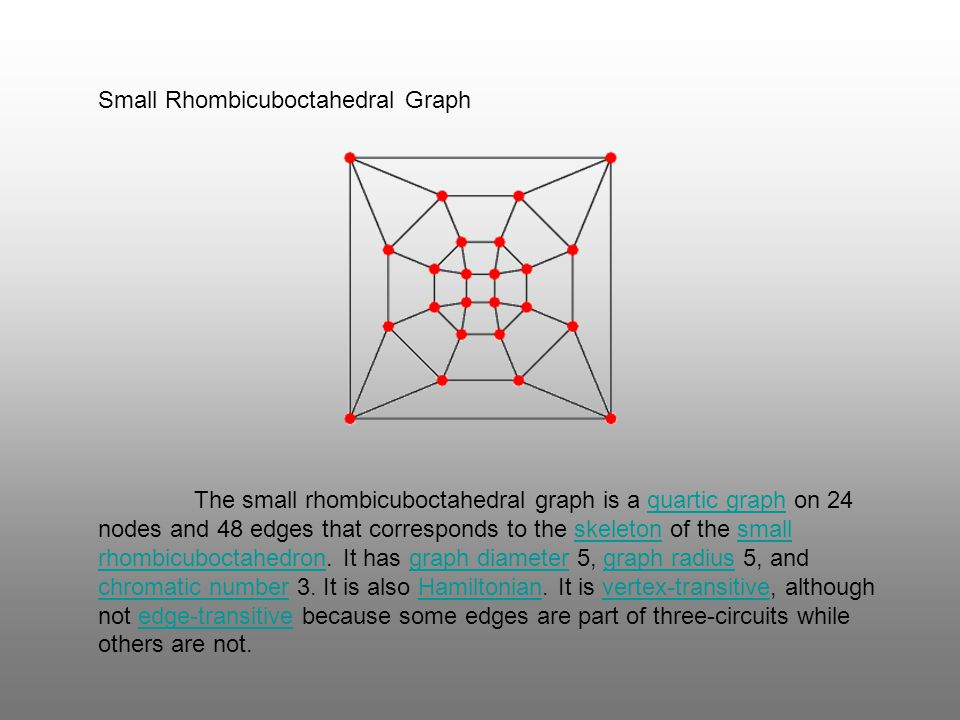 Small Rhombicuboctahedral Graph The small rhombicuboctahedral graph is a quartic graph on 24 nodes and 48 edges that corresponds to the skeleton of th