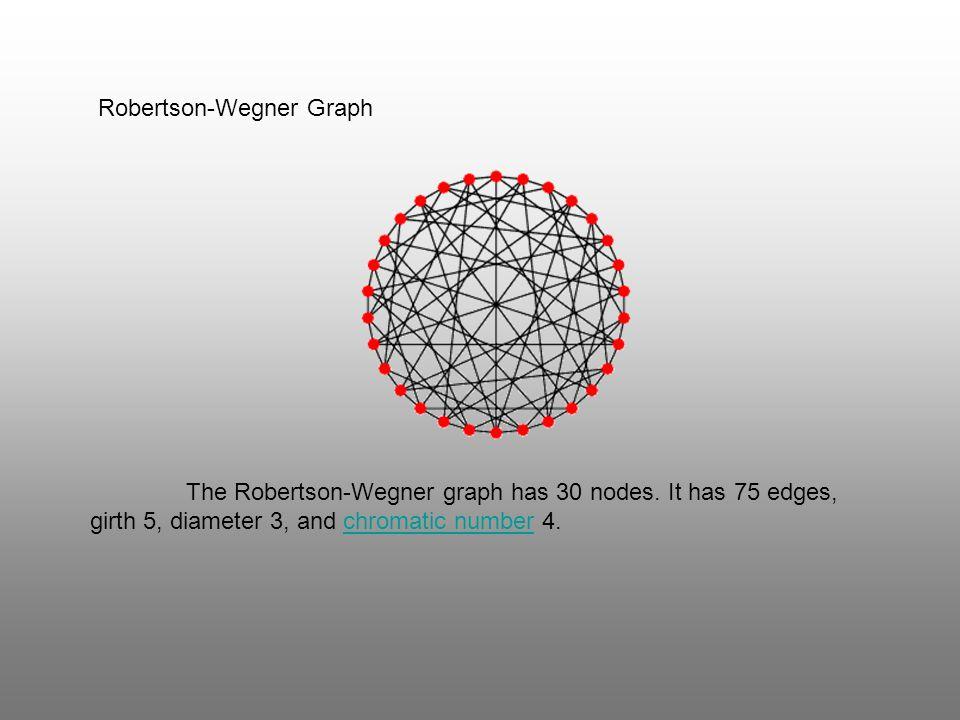 Robertson-Wegner Graph The Robertson-Wegner graph has 30 nodes. It has 75 edges, girth 5, diameter 3, and chromatic number 4.chromatic number