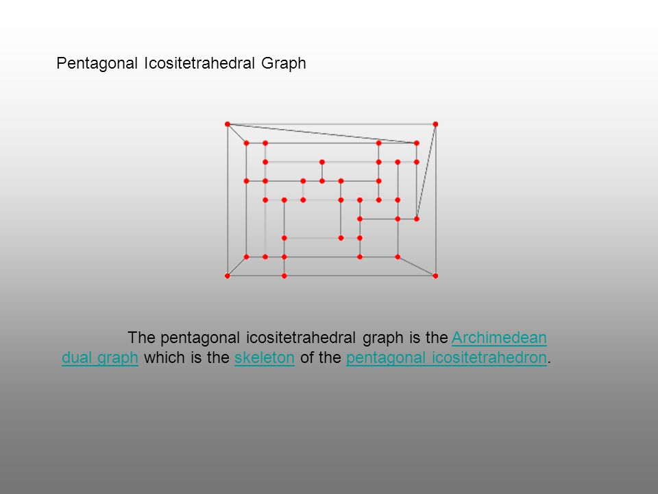 Pentagonal Icositetrahedral Graph The pentagonal icositetrahedral graph is the Archimedean dual graph which is the skeleton of the pentagonal icositet