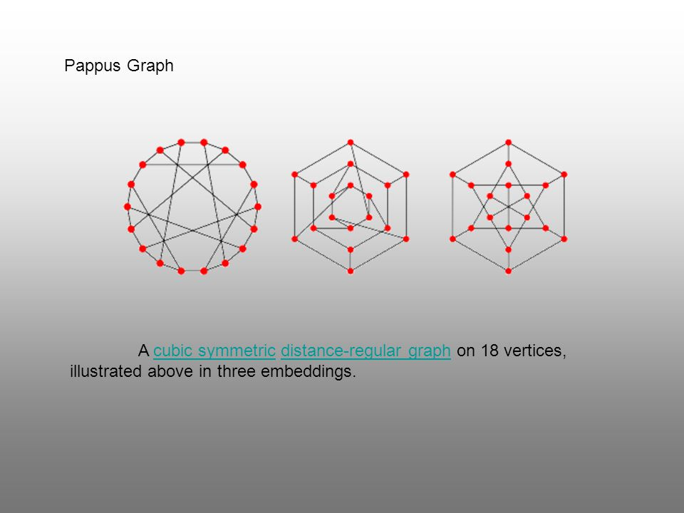 Pappus Graph A cubic symmetric distance-regular graph on 18 vertices, illustrated above in three embeddings.cubic symmetricdistance-regular graph