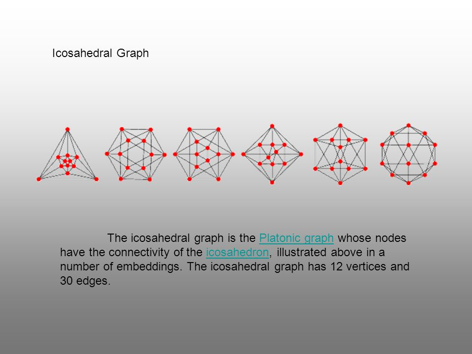 Icosahedral Graph The icosahedral graph is the Platonic graph whose nodes have the connectivity of the icosahedron, illustrated above in a number of e