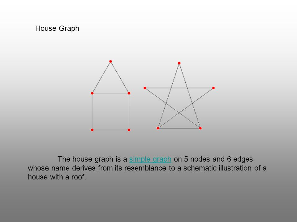 House Graph The house graph is a simple graph on 5 nodes and 6 edges whose name derives from its resemblance to a schematic illustration of a house wi