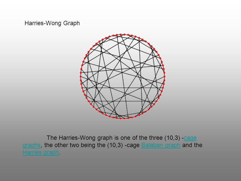 Harries-Wong Graph The Harries-Wong graph is one of the three (10,3) -cage graphs, the other two being the (10,3) -cage Balaban graph and the Harries