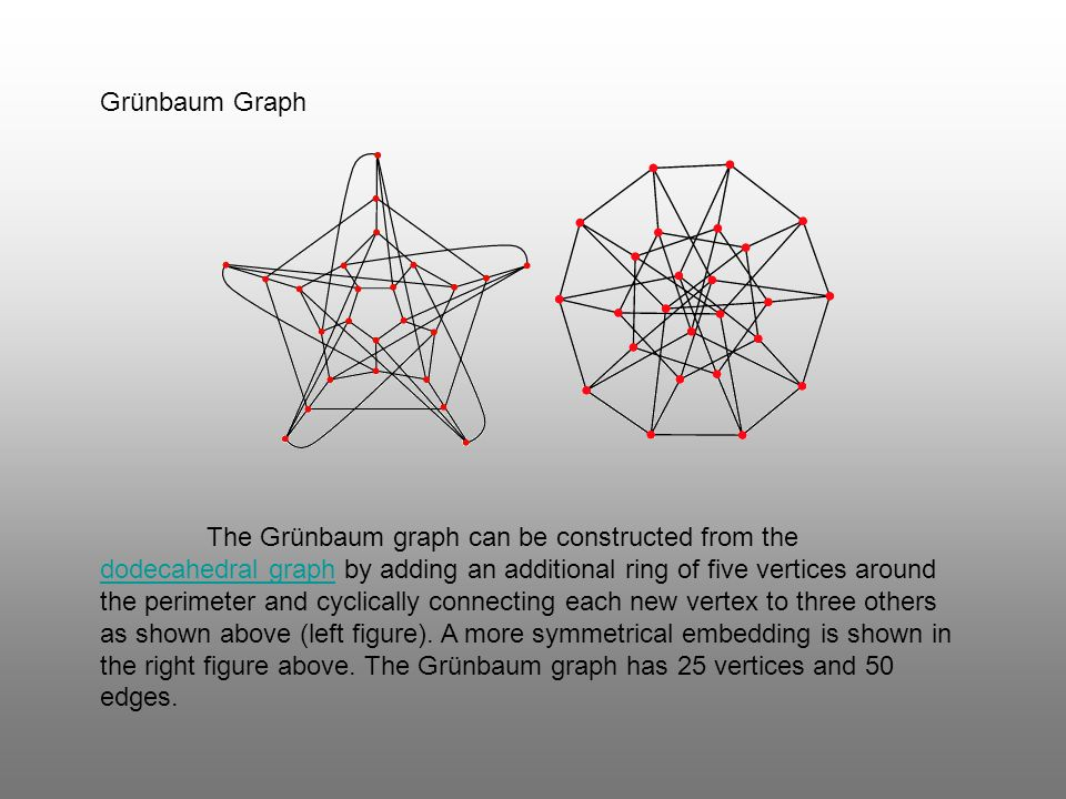 Grünbaum Graph The Grünbaum graph can be constructed from the dodecahedral graph by adding an additional ring of five vertices around the perimeter an