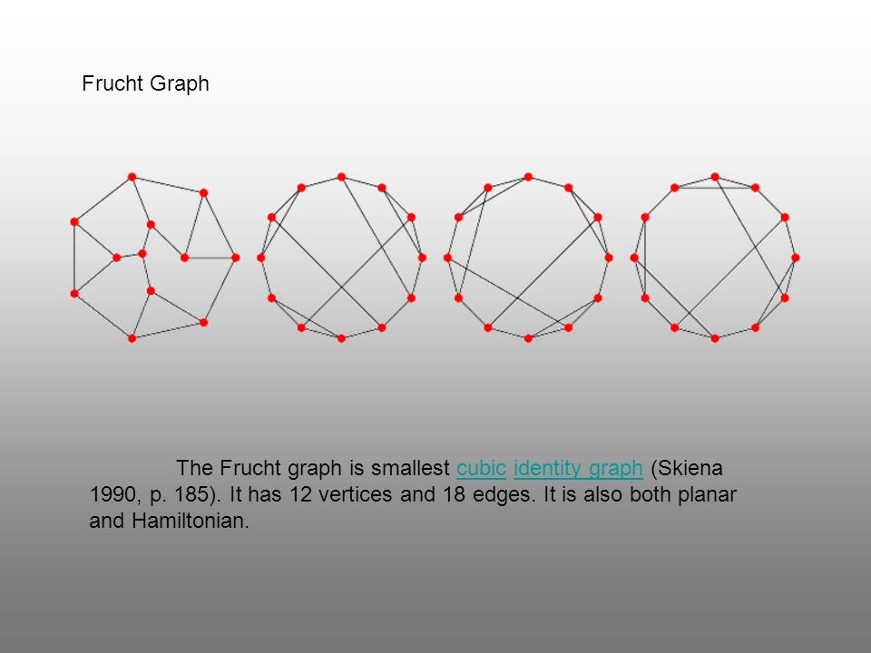 Frucht Graph The Frucht graph is smallest cubic identity graph (Skiena 1990, p. 185). It has 12 vertices and 18 edges. It is also both planar and Hami