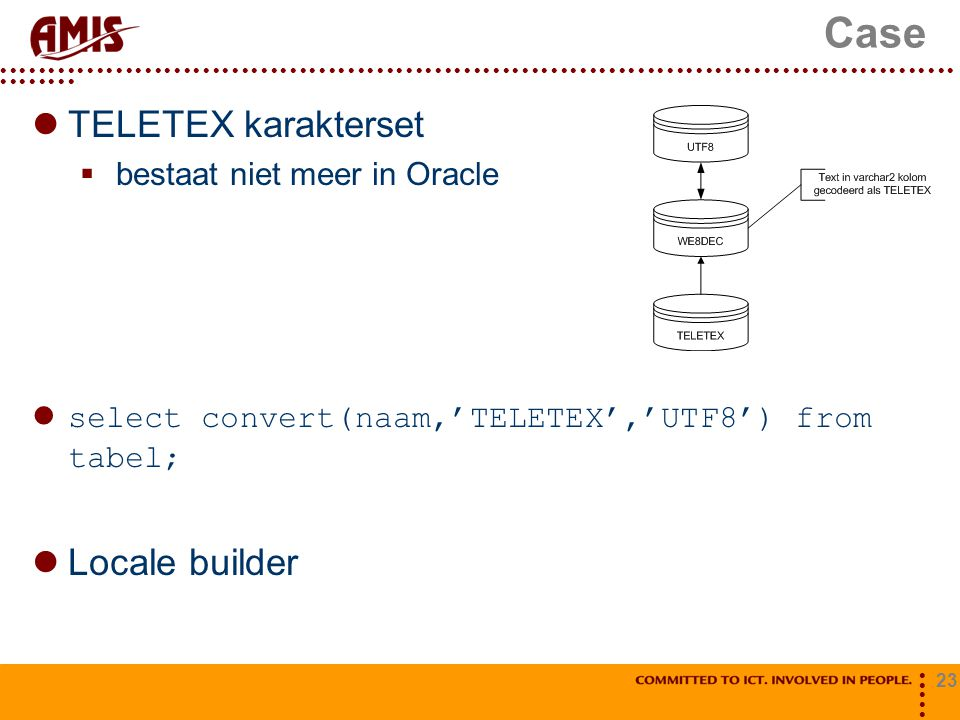 23 Case TELETEX karakterset  bestaat niet meer in Oracle select convert(naam,'TELETEX','UTF8') from tabel; Locale builder