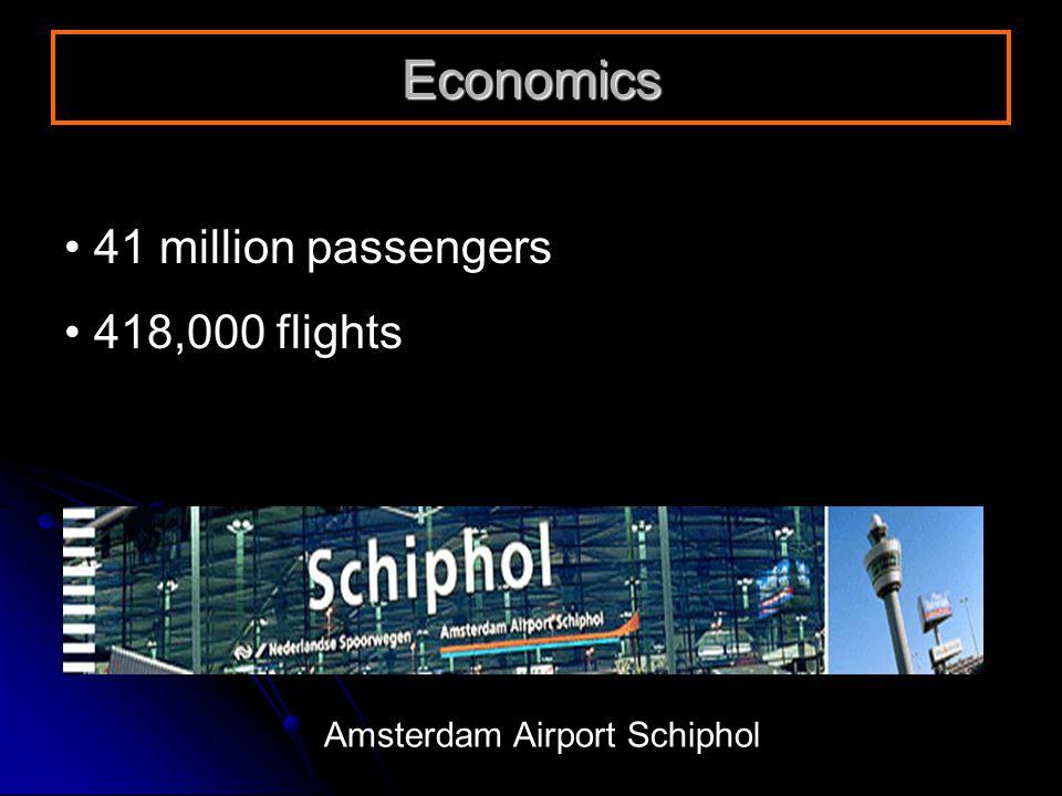 41 million passengers 418,000 flights Economics Amsterdam Airport Schiphol