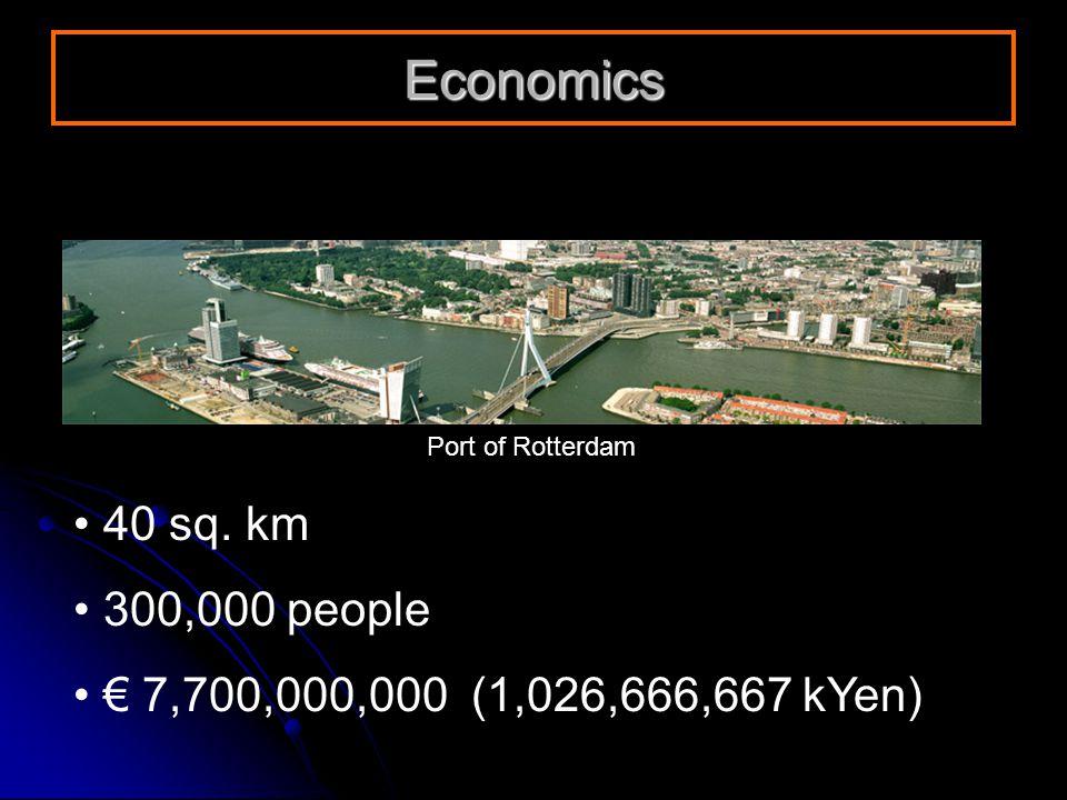 40 sq. km 300,000 people € 7,700,000,000 (1,026,666,667 kYen) Economics