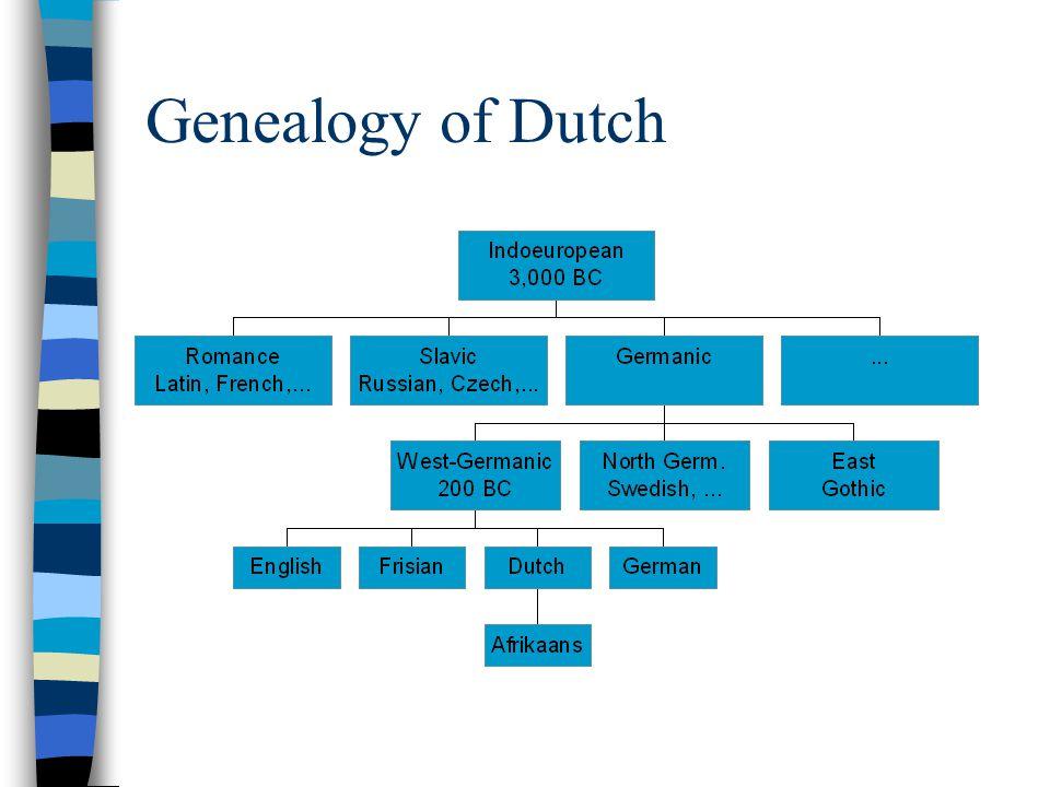 Genealogy of Dutch