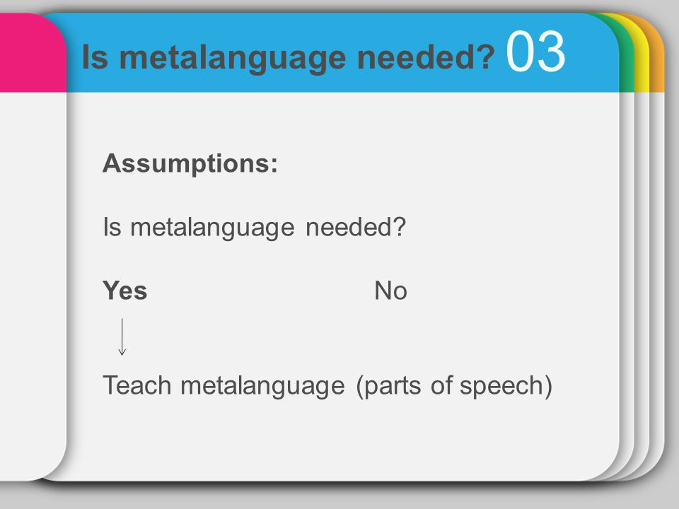 03 Assumptions: Is metalanguage needed.