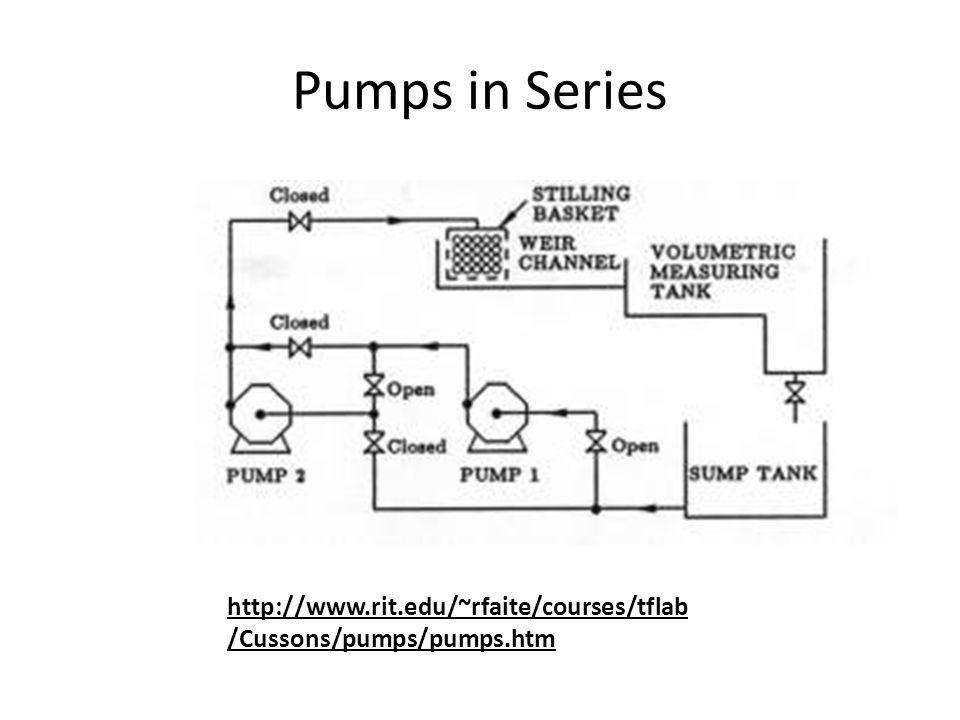 Pumps in Series http://www.rit.edu/~rfaite/courses/tflab /Cussons/pumps/pumps.htm