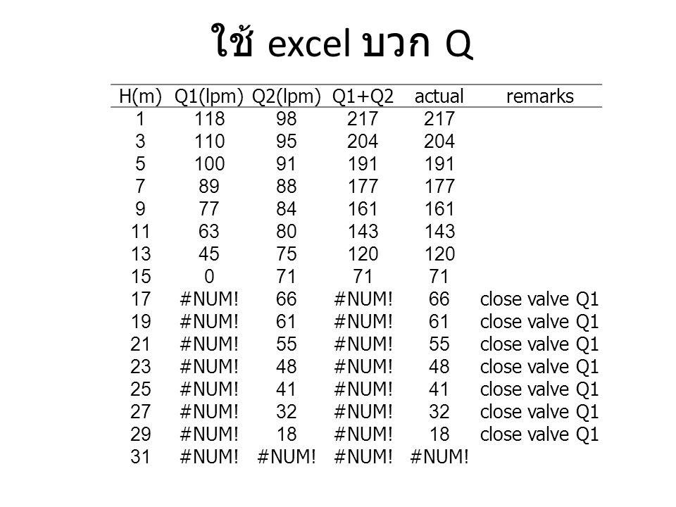 H(m)Q1(lpm)Q2(lpm)Q1+Q2actualremarks 111898217 311095204 510091191 78988177 97784161 116380143 134575120 15071 17#NUM!66#NUM!66close valve Q1 19#NUM!61#NUM!61close valve Q1 21#NUM!55#NUM!55close valve Q1 23#NUM!48#NUM!48close valve Q1 25#NUM!41#NUM!41close valve Q1 27#NUM!32#NUM!32close valve Q1 29#NUM!18#NUM!18close valve Q1 31#NUM.