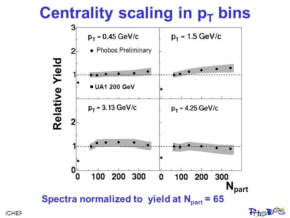 ICHEP 2002, AmsterdamGerrit van Nieuwenhuizen/MIT Centrality scaling in p T bins UA1 200 GeV Relative Yield Spectra normalized to yield at N part = 65