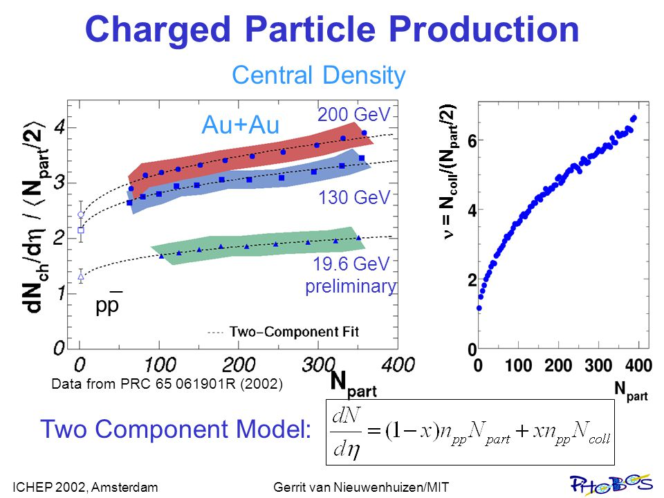 ICHEP 2002, AmsterdamGerrit van Nieuwenhuizen/MIT _ pp Au+Au 19.6 GeV preliminary 130 GeV 200 GeV Two Component Model: Charged Particle Production Central Density Data from PRC R (2002) = N coll /(N part /2)