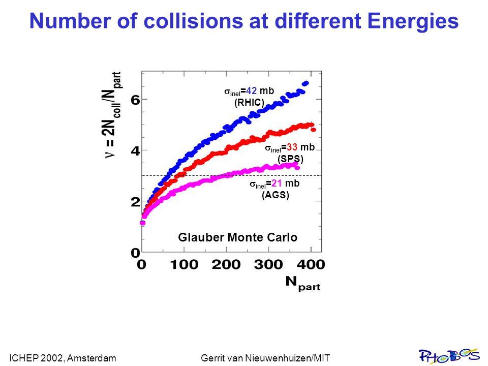 ICHEP 2002, AmsterdamGerrit van Nieuwenhuizen/MIT Number of collisions at different Energies  inel =42 mb (RHIC) Glauber Monte Carlo  inel =33 mb (SPS)  inel =21 mb (AGS)