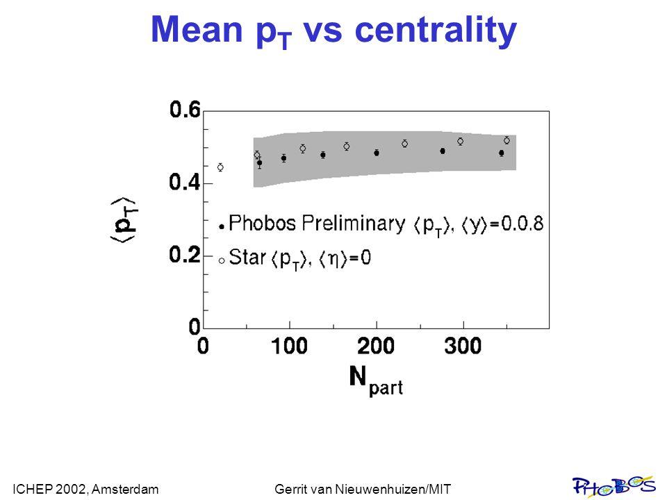 ICHEP 2002, AmsterdamGerrit van Nieuwenhuizen/MIT Mean p T vs centrality