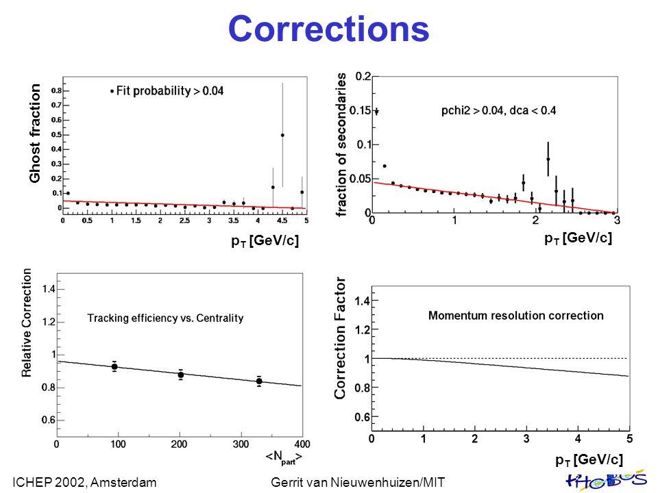ICHEP 2002, AmsterdamGerrit van Nieuwenhuizen/MIT Corrections Ghost fraction p T [GeV/c]