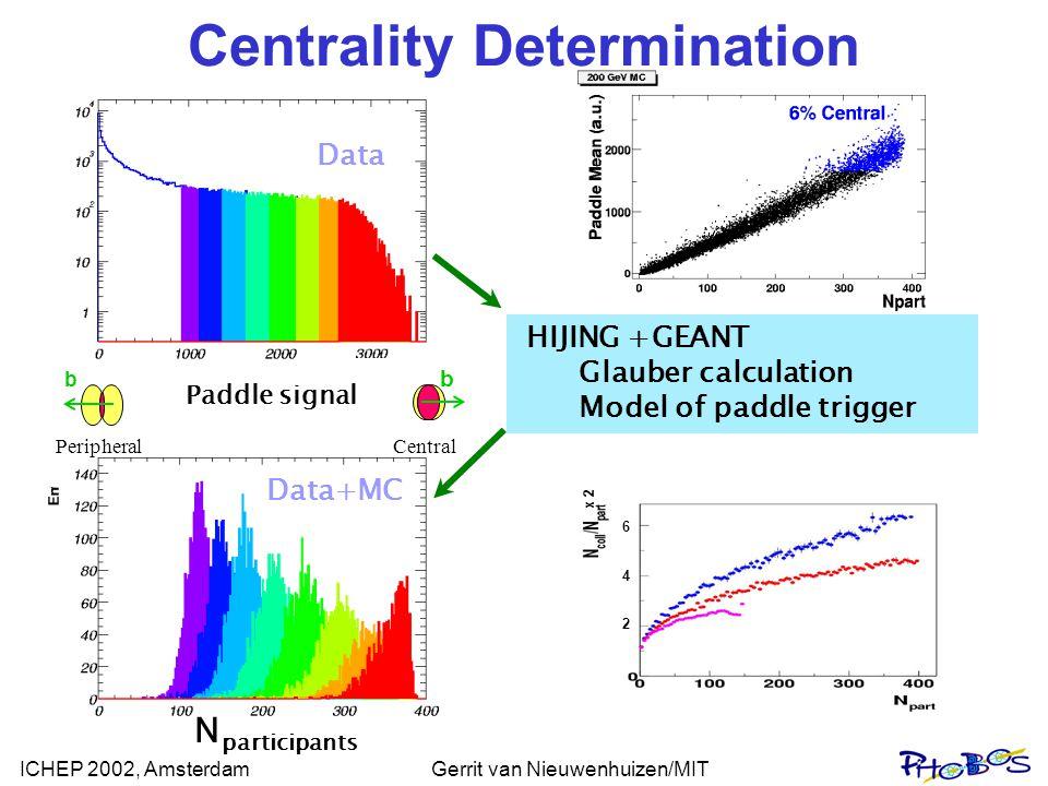 ICHEP 2002, AmsterdamGerrit van Nieuwenhuizen/MIT Centrality Determination Data Paddle signal N participants Data+MC HIJING +GEANT Glauber calculation Model of paddle trigger Peripheral b Central b 2 4 6 x 2