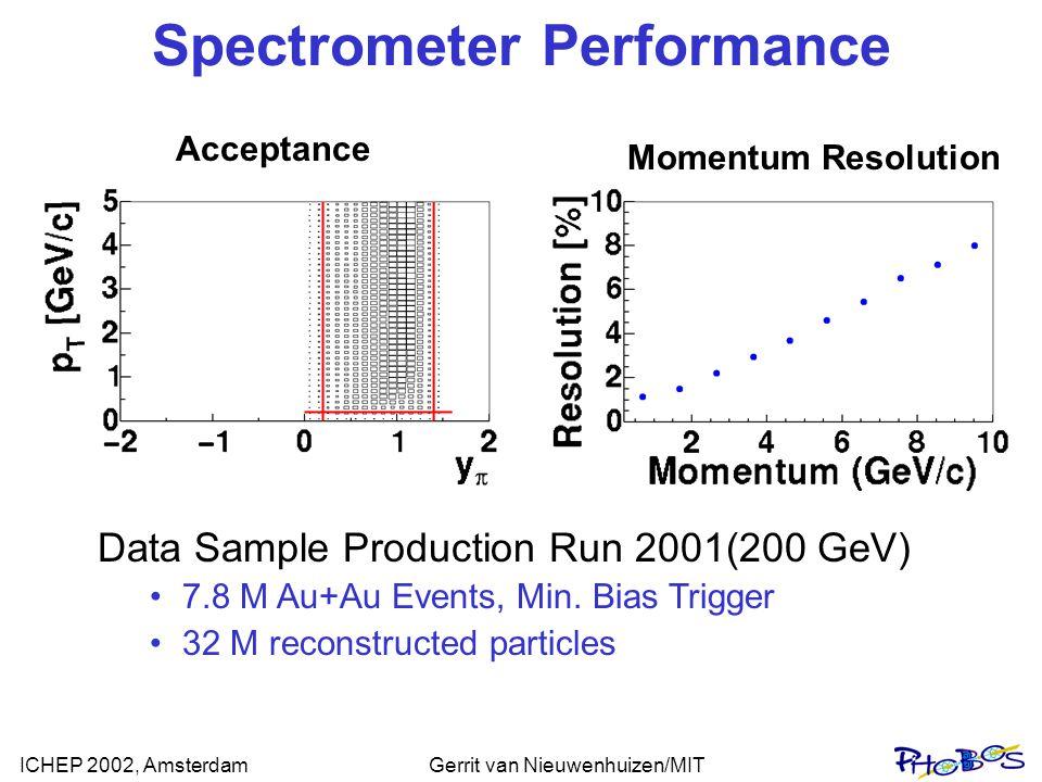 ICHEP 2002, AmsterdamGerrit van Nieuwenhuizen/MIT Spectrometer Performance Data Sample Production Run 2001(200 GeV) 7.8 M Au+Au Events, Min. Bias Trig